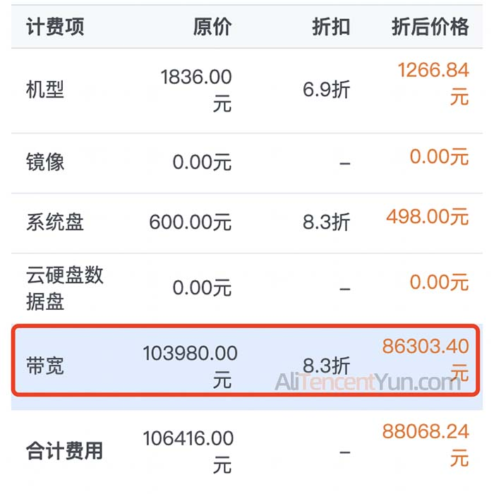 云服务器100M带宽价格(阿里云VS腾讯云)